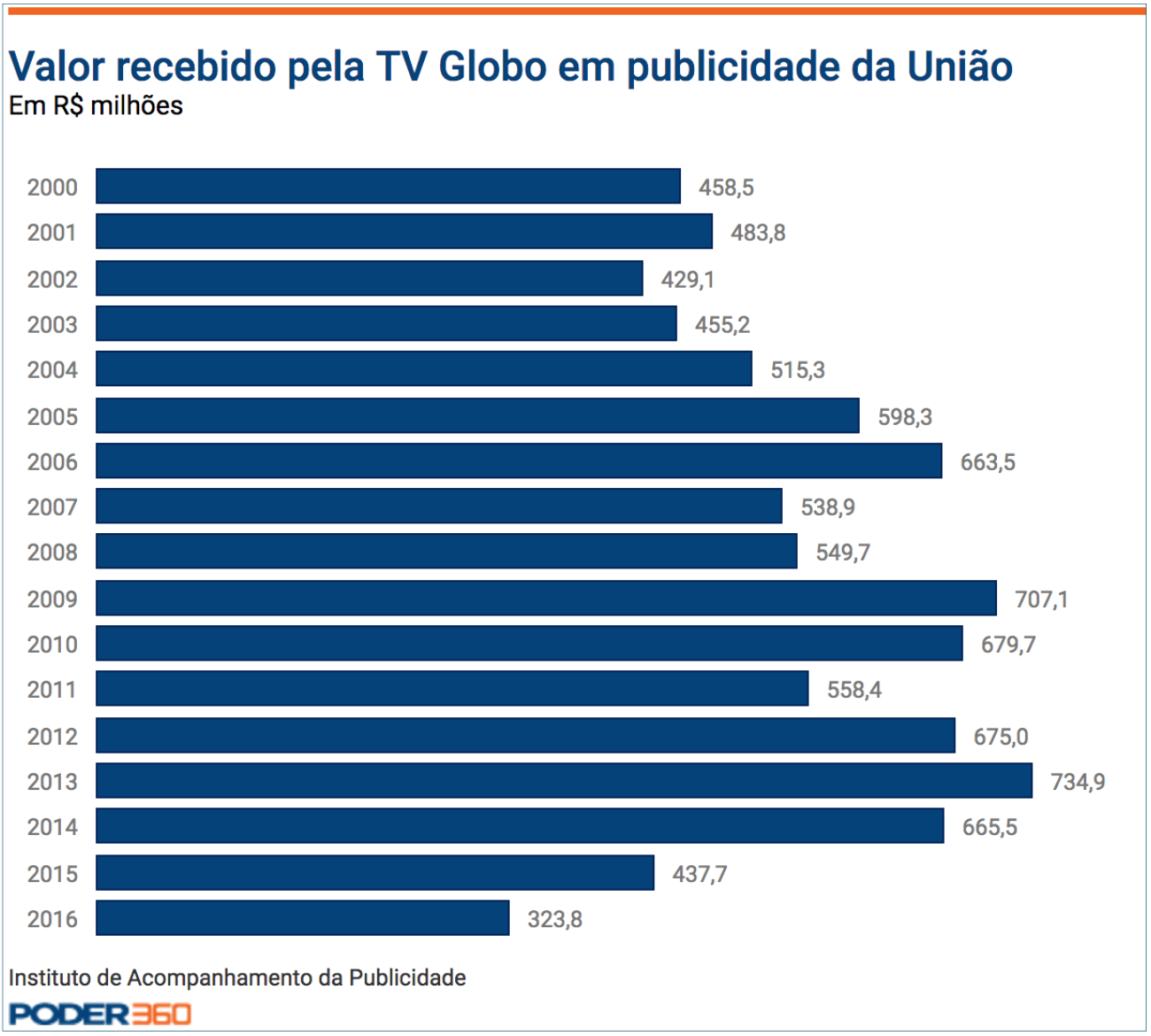 Globo-histograma.png